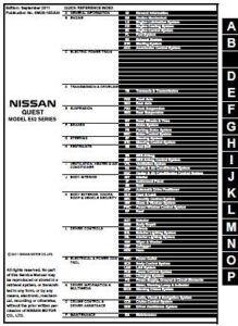2012 Nissan Quest Model E52 Series Service Repair Manual